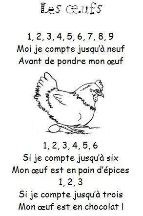 Comptines de paques - 4 images 1 mot poussin lapin ...